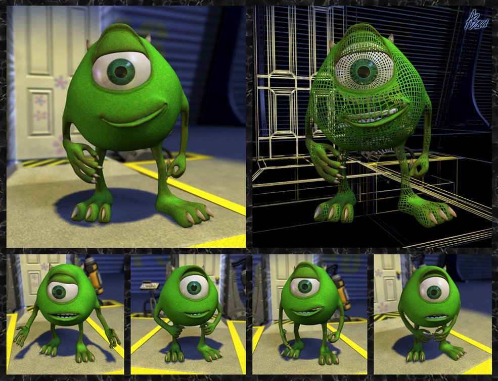 Monsters, Inc. - Mike Wazowski