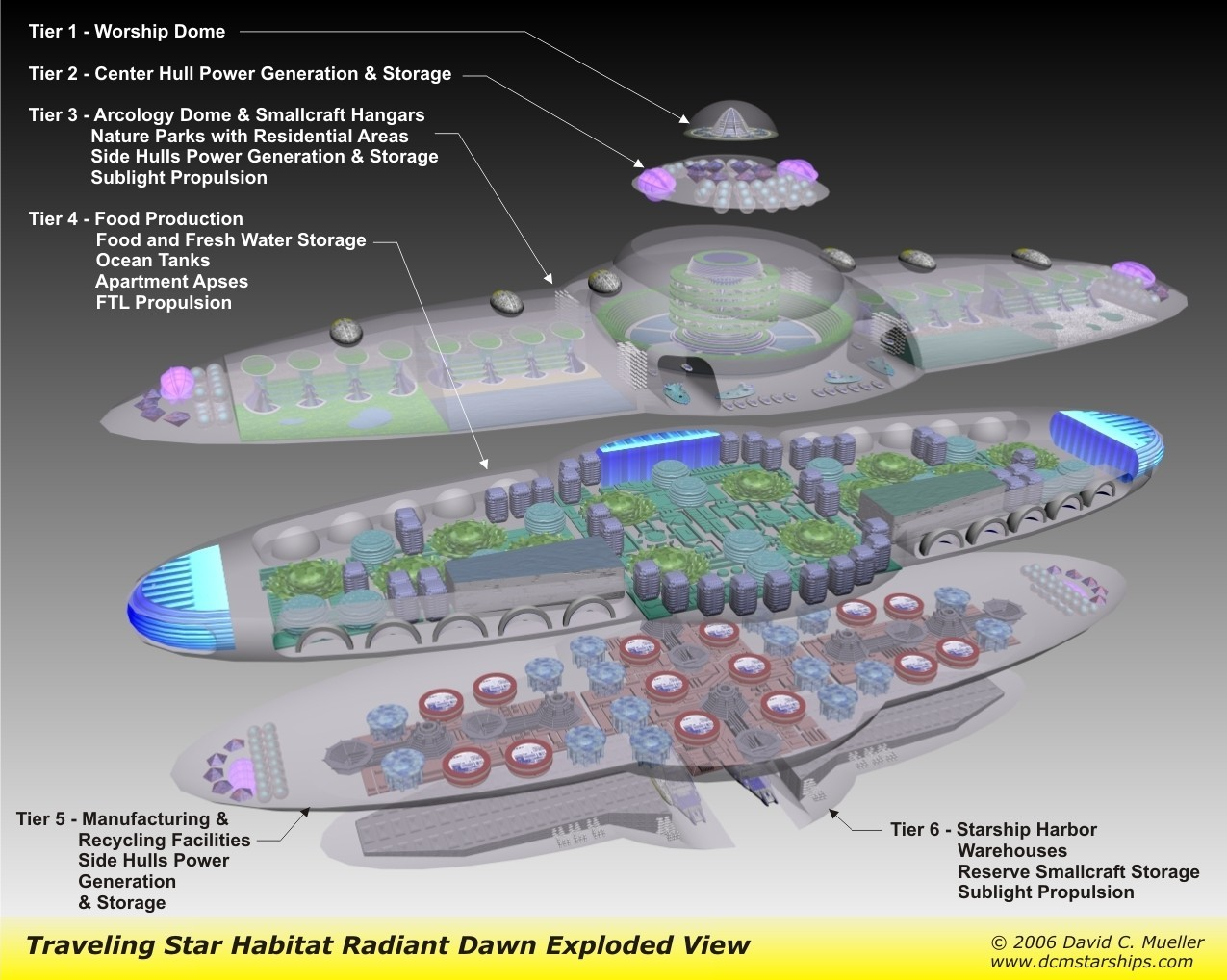 Traveling Star Habitat Radiant Dawn Exploded View