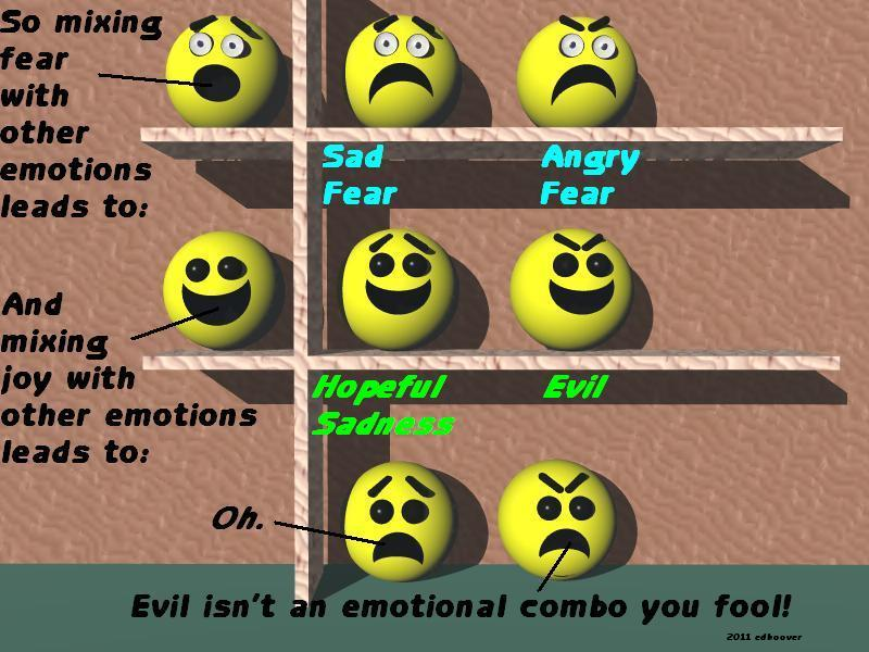 Smiley emotional combos
