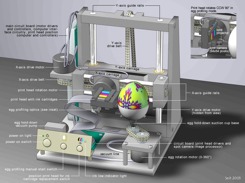 Spheroid Printer: Inside View
